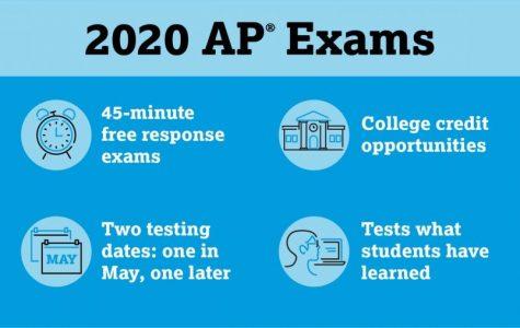 AP Exams at Home During Pandemic